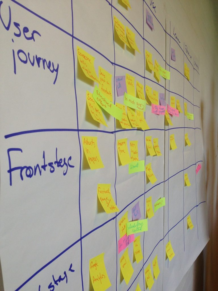 Service blueprint IT and Innovation 2013