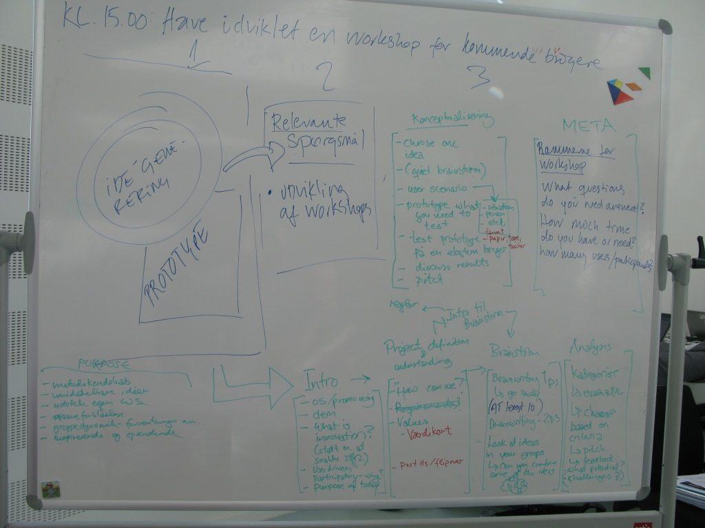 Workshopdesign