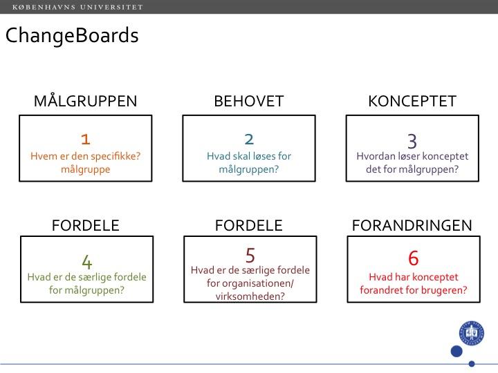 Change boards